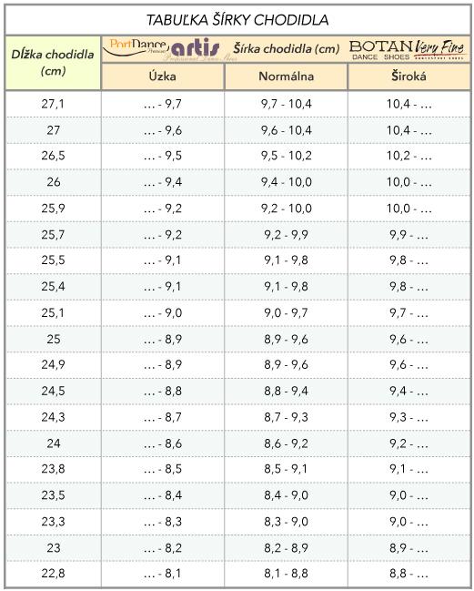 3e96e71554174 Tabuľky veľkostí tanečných topánok | TOPANKYnaTANEC.sk